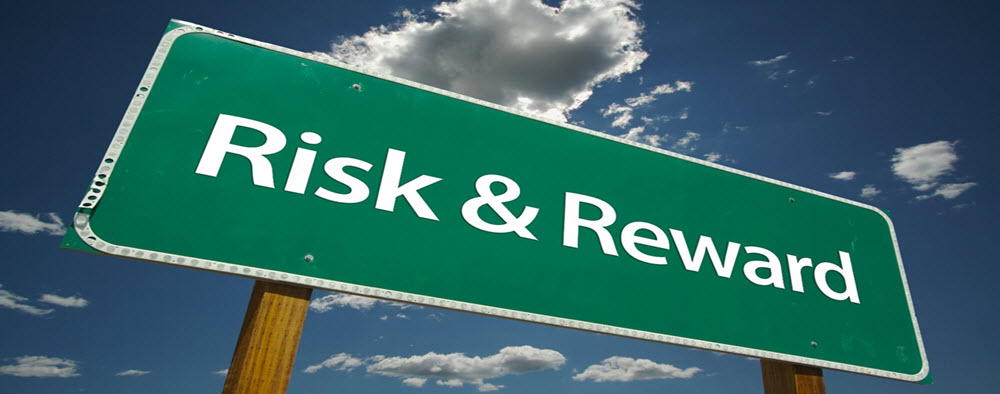 Option trading risk reward