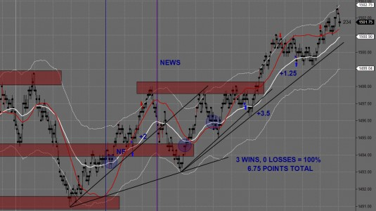 day-trading-futures-01-29-2013