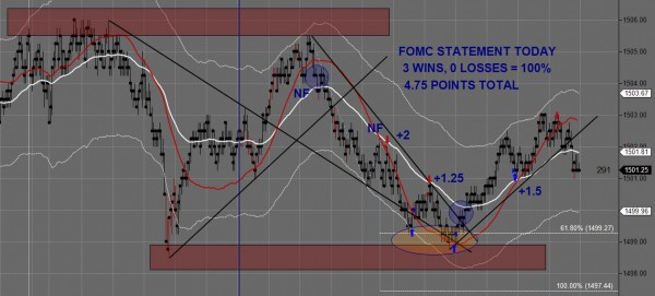 day trading futures 01-30-2013