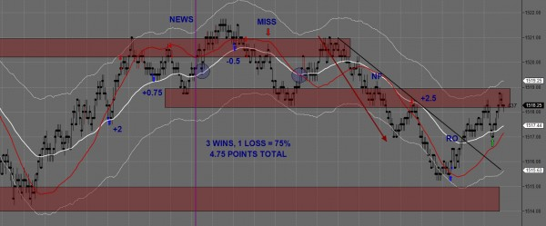 day trading futures 02-15-2013