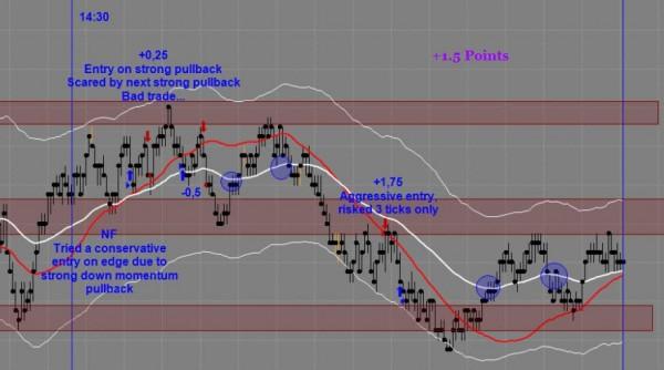 Bjorn Chart 4