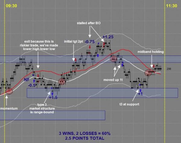 Edwin Chart 01