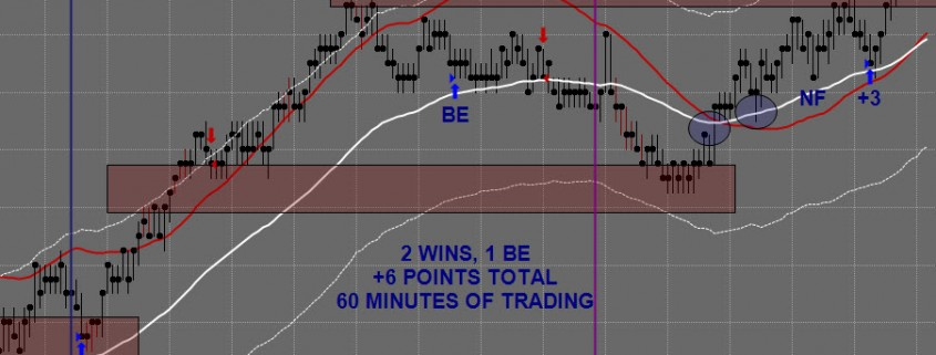 Day Trading 03 May 2013