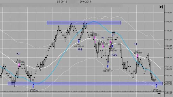 AK-Chart-03