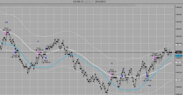 AK-Chart-04
