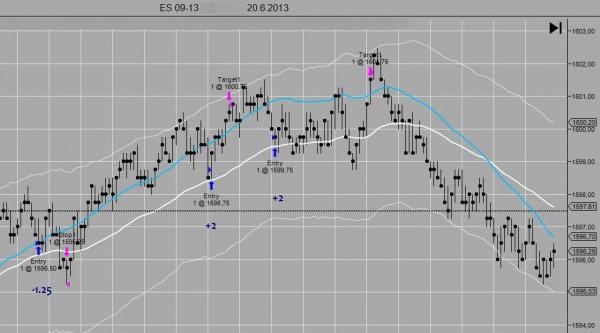 AK-Chart-06