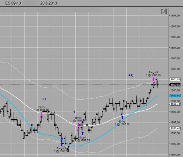 AK-Chart-07