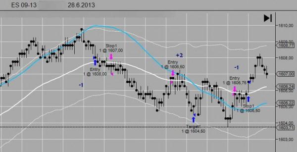 AK-Chart-08