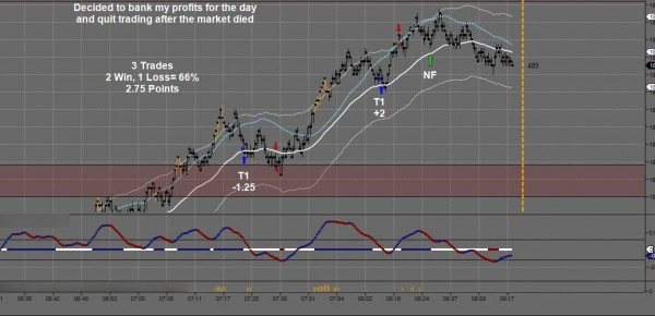 February 13 Emini Day Trading