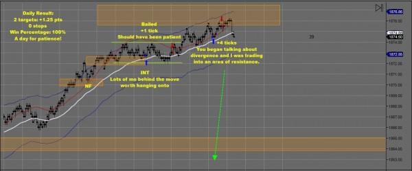 JM Day Trading Result Apr 22