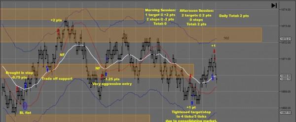 JM Day Trading Result Apr 23
