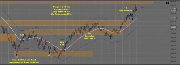 JM Day Trading Result Apr 24