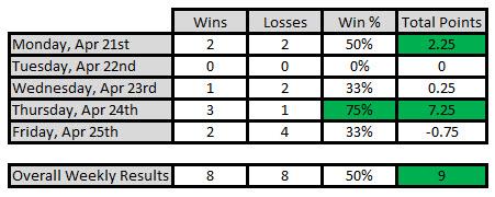 JM-Results-Apr