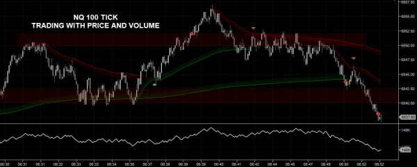 Nasdaq 100 NQ Day Trading Sneak Peek