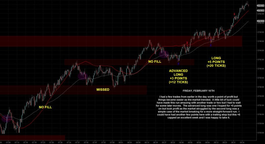 Emini Day Trading ES for 16th
