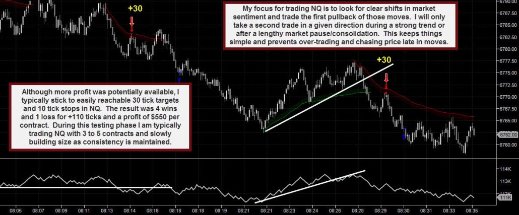 NQ Emini Trading Chart 02